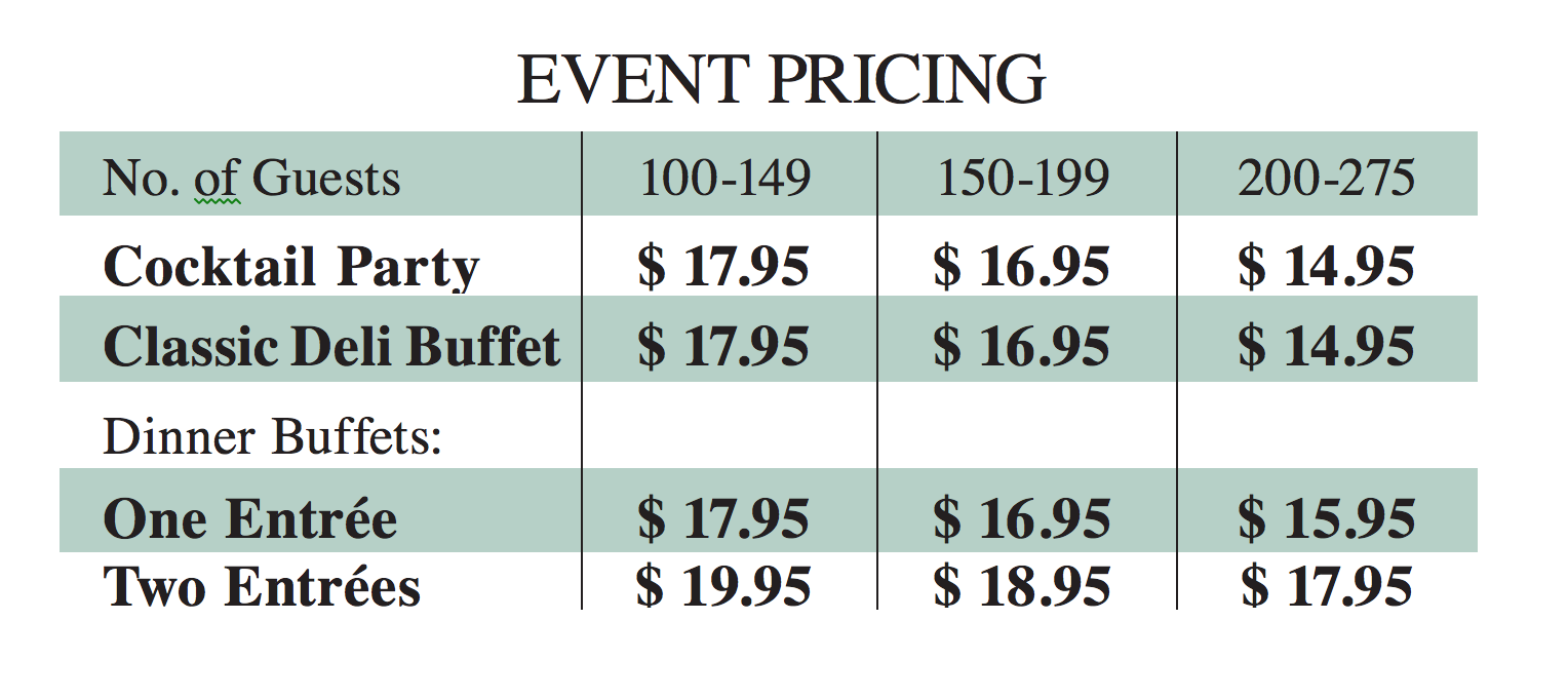 Social Event Pricing at Molloy's on the Green