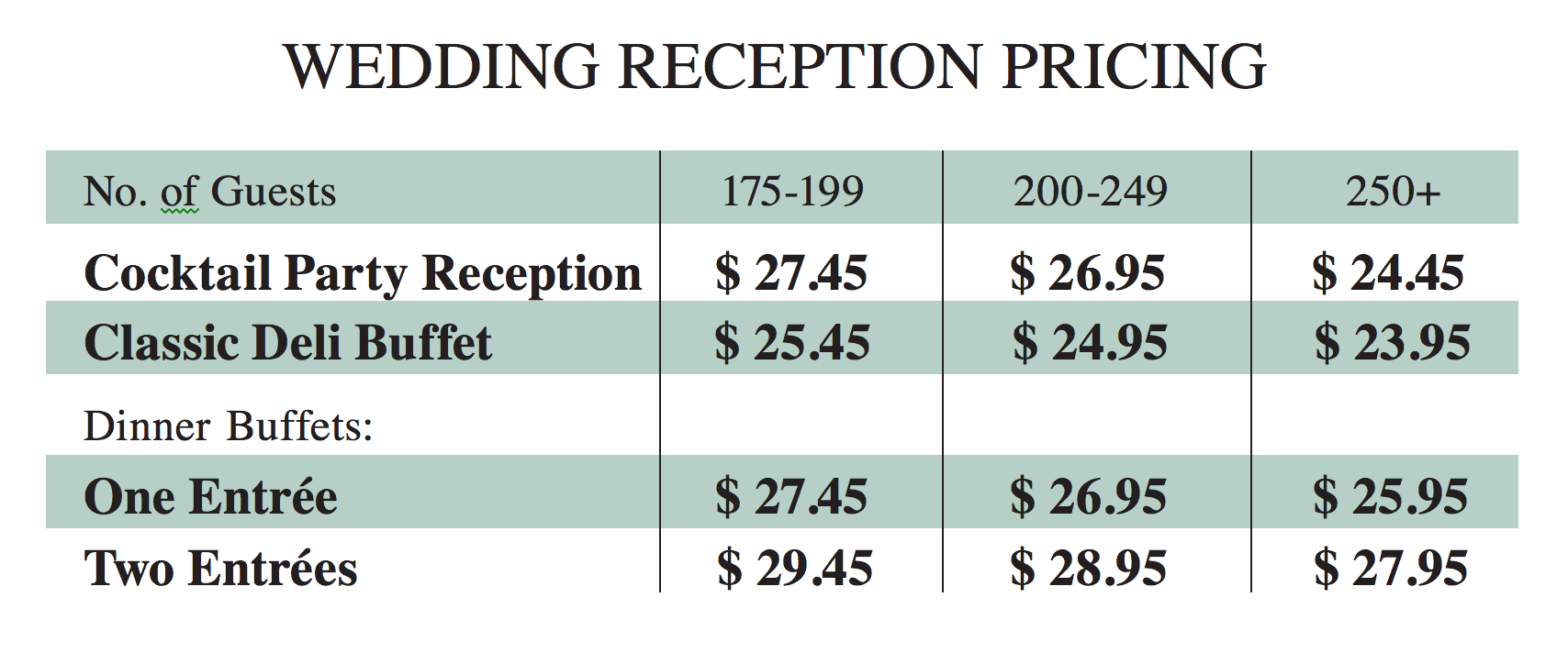 Wedding Reception Pricing - Saturday Only